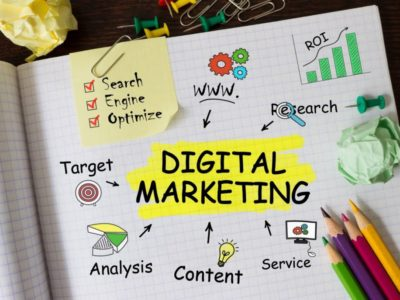 Here's Why You Need A Digital Marketing Strategy